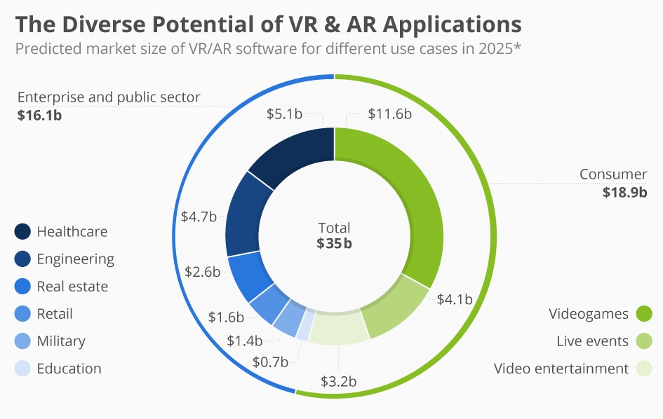 chartoftheday_4602_virtual_and_augmented_reality_software_revenue_n.jpg