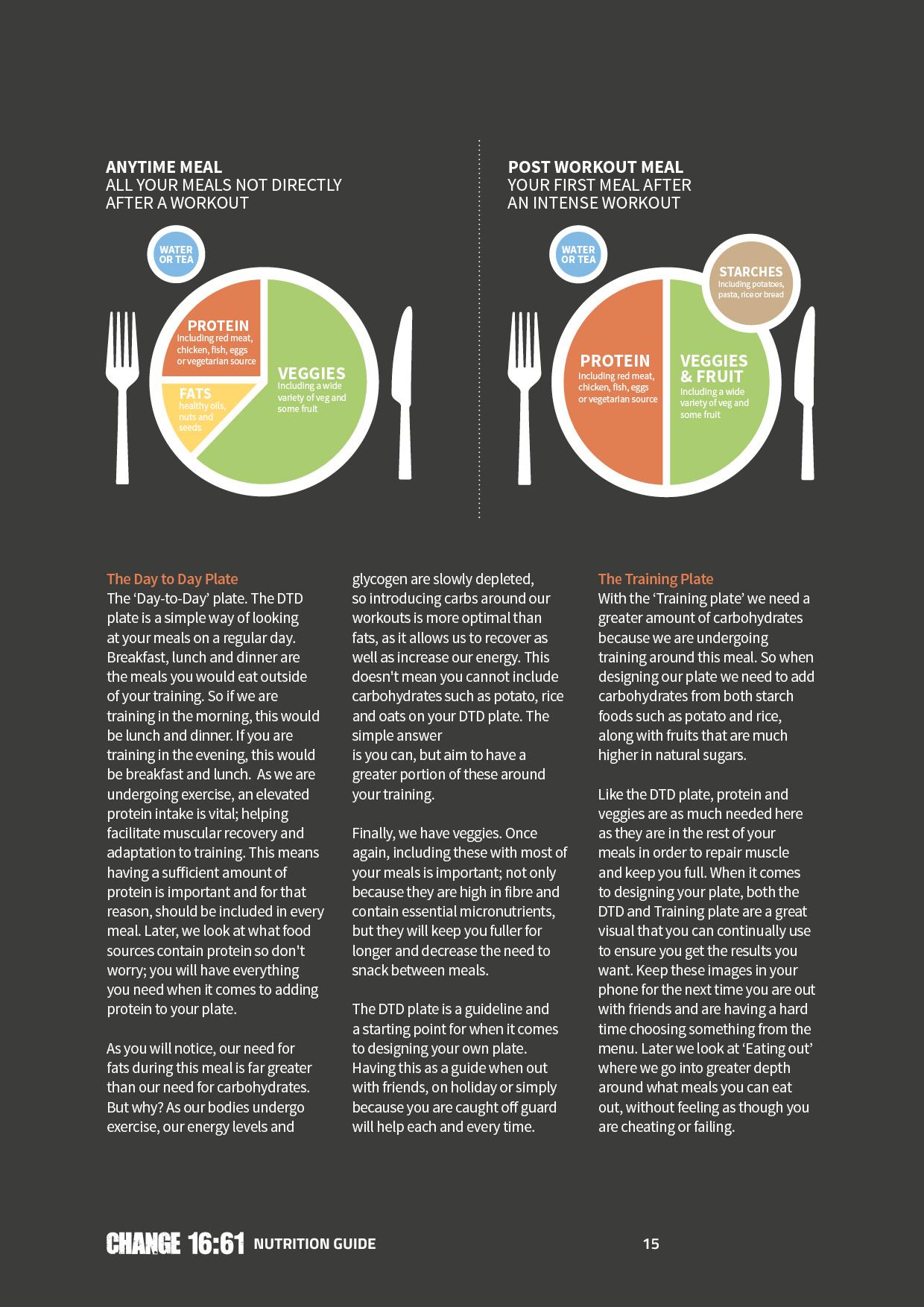 Change 16-61 Nutrition Guide4.jpg