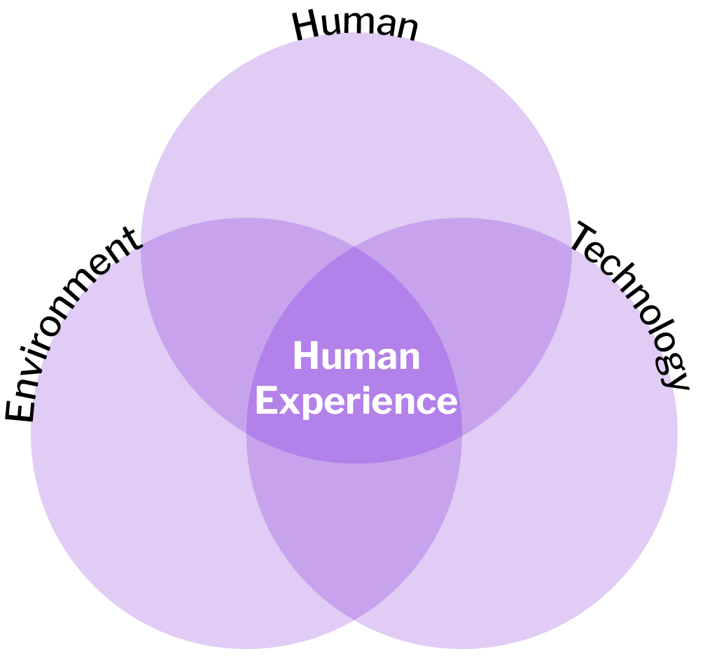 HumanX.png