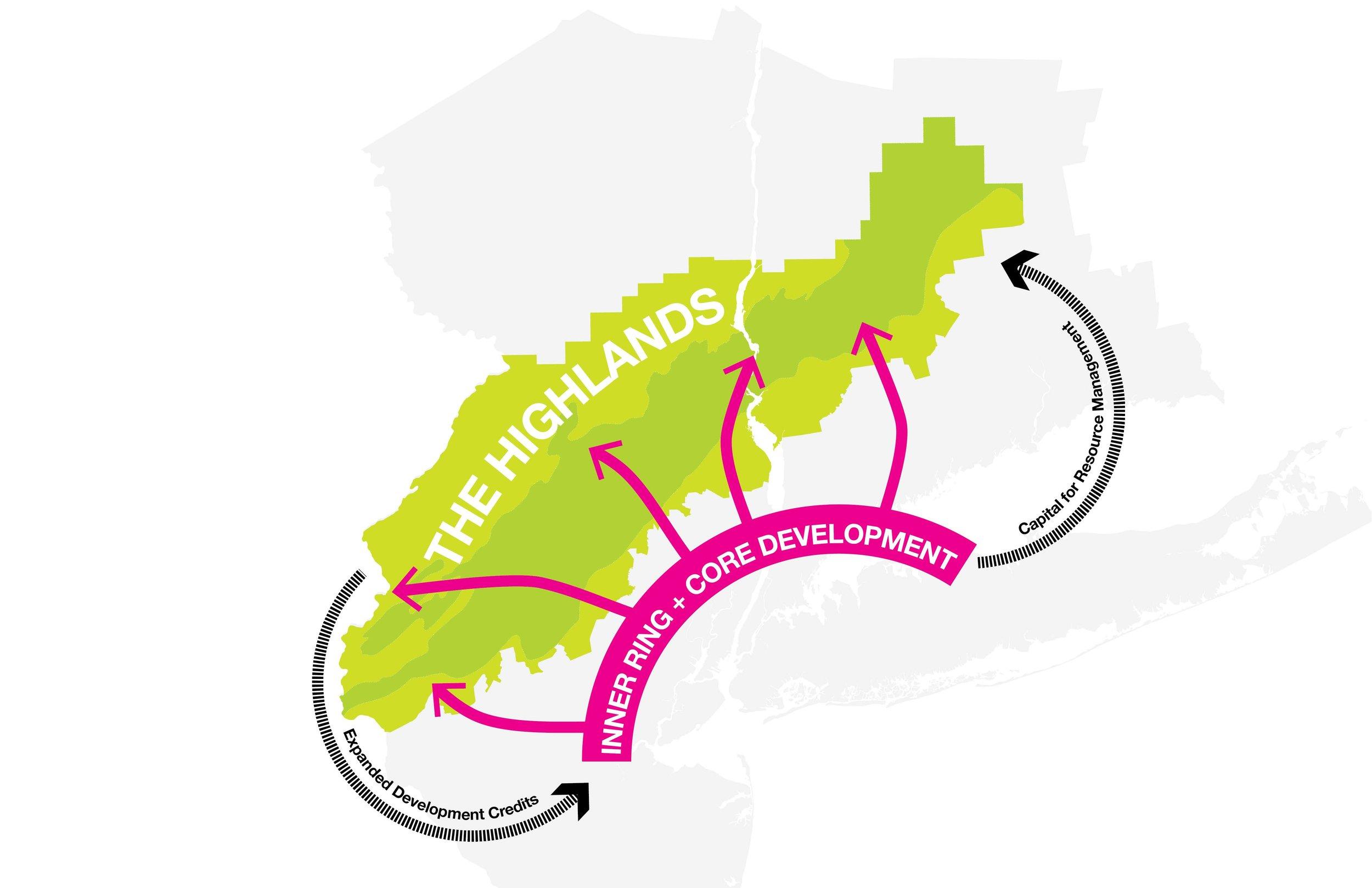 4C-Highlands-Diagram-Resource-Exchange.jpg