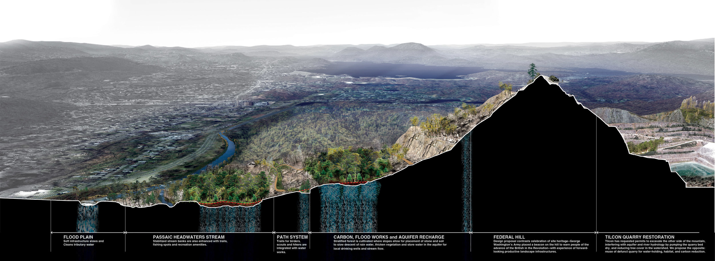 4C-Highlands-Passaic-Section-3600.jpg
