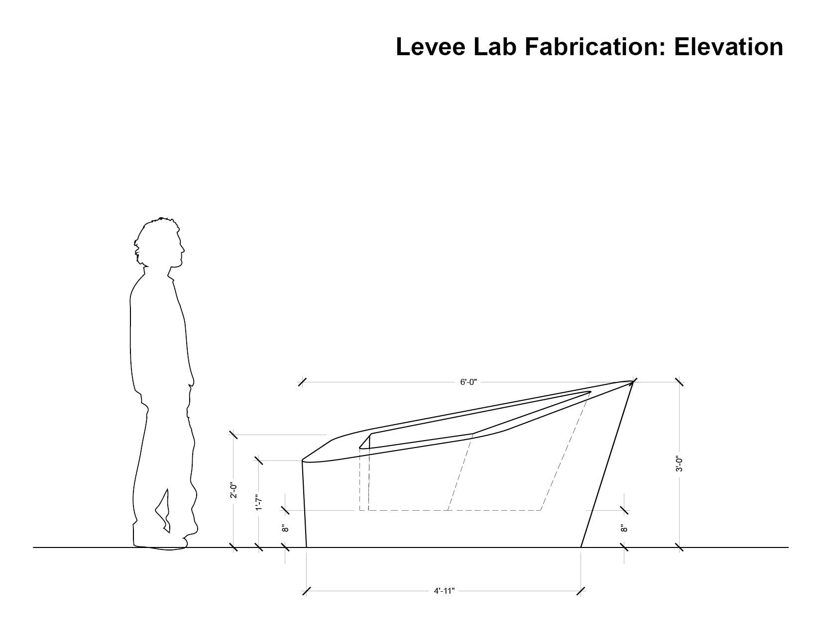 18_0123_Levee Lab website slides4.jpg
