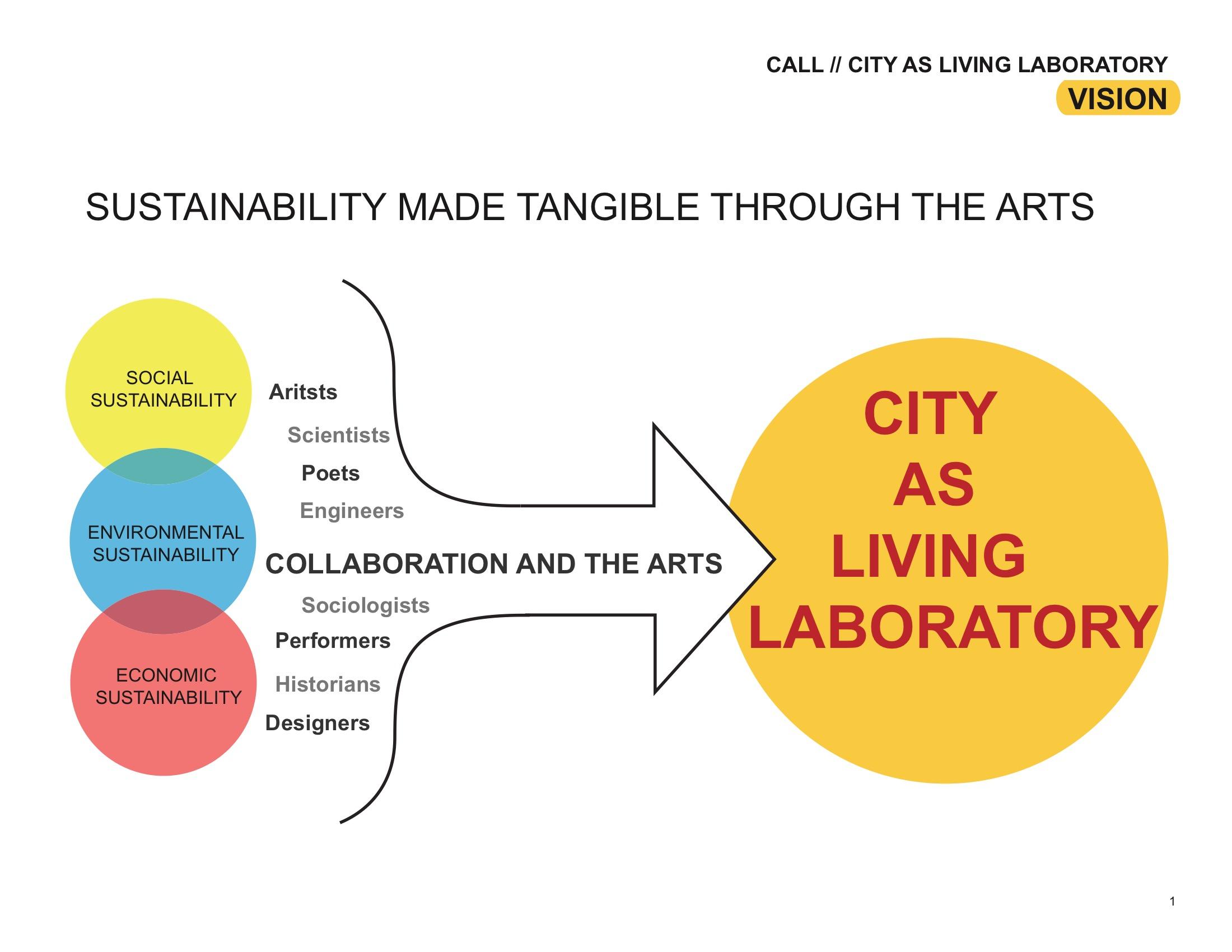 artist and the city slideshow-03.jpeg
