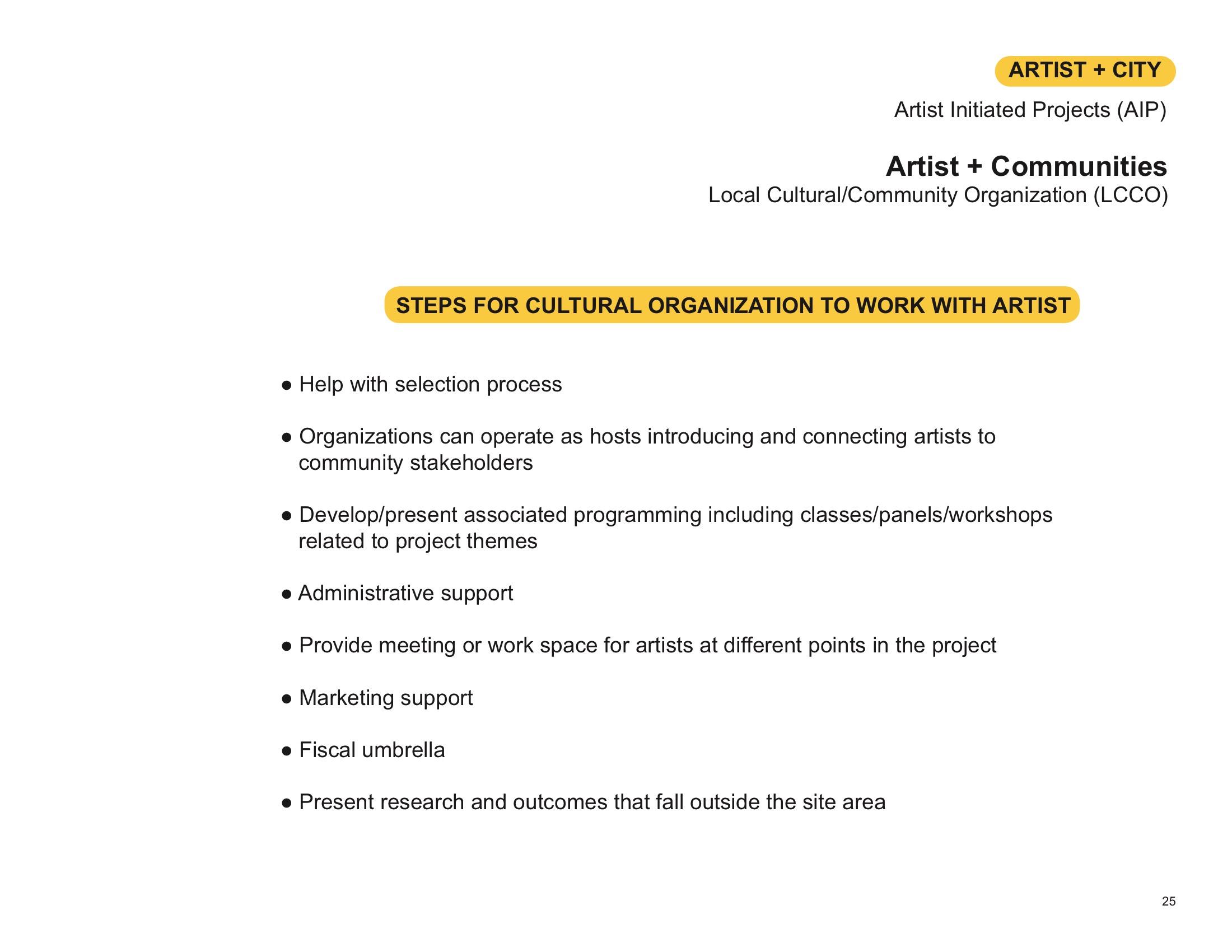 artist and the city slideshow-27.jpeg