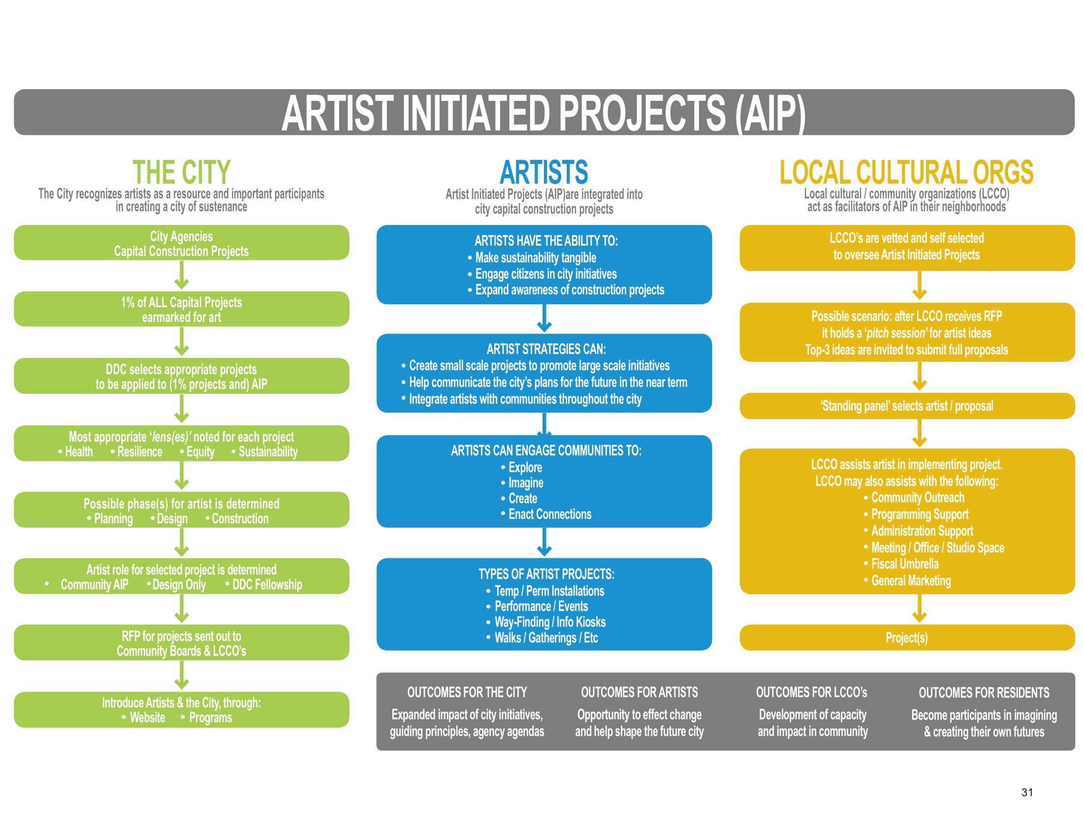 artist and the city slideshow-33.jpeg