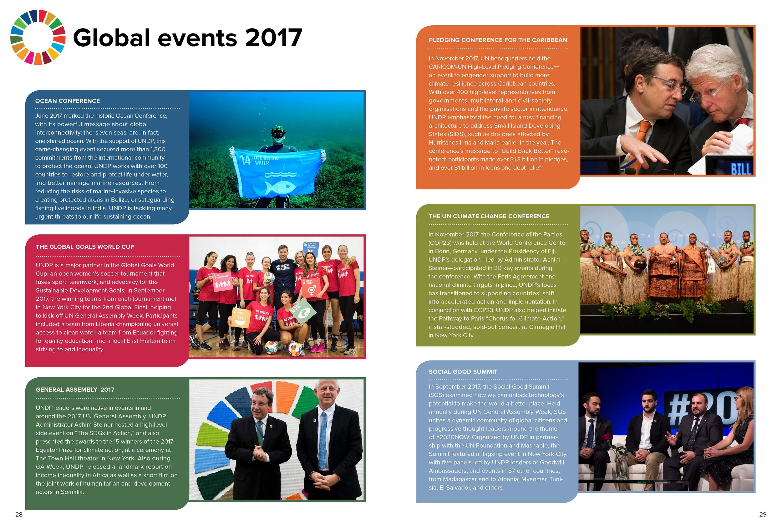 UNDP-Annual-Report-Final-June 1_Page_15.jpg