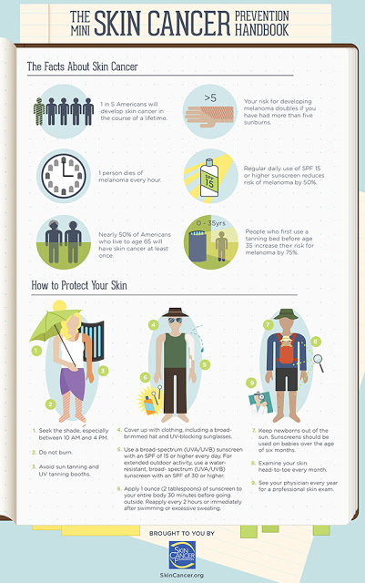 SCF Prevention Infographic_small.jpg