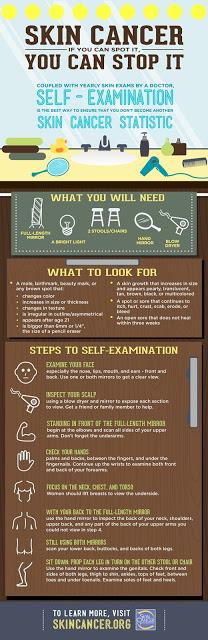 self-exam-infographic.jpg
