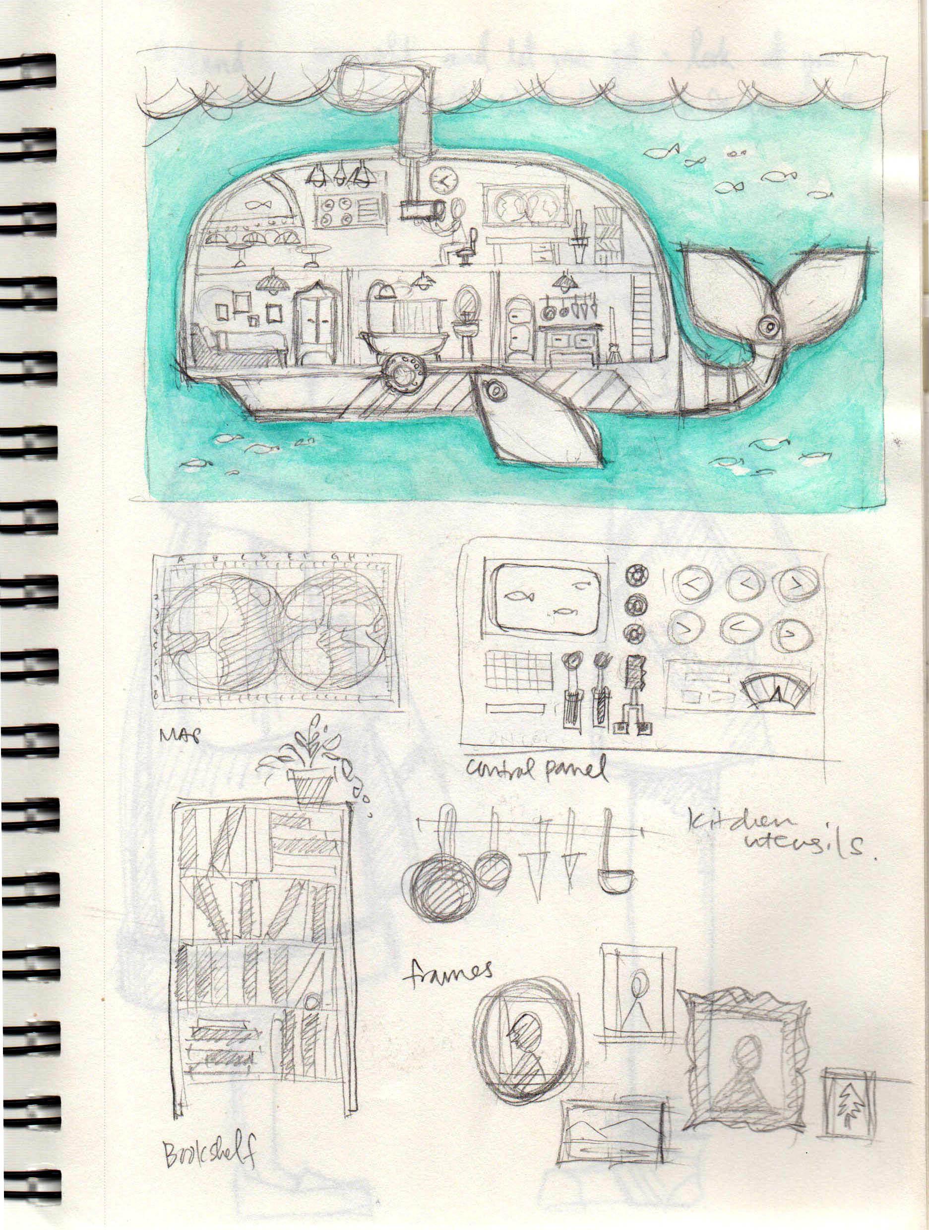 Whale submarine