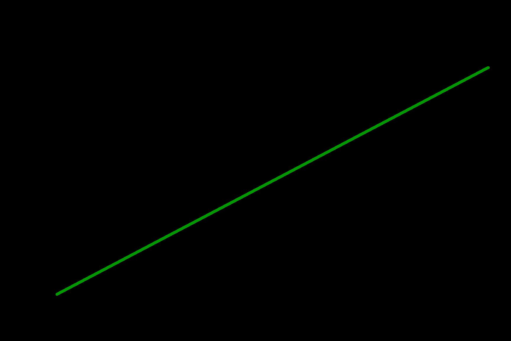ardeches_correlation_impressions_v2.png