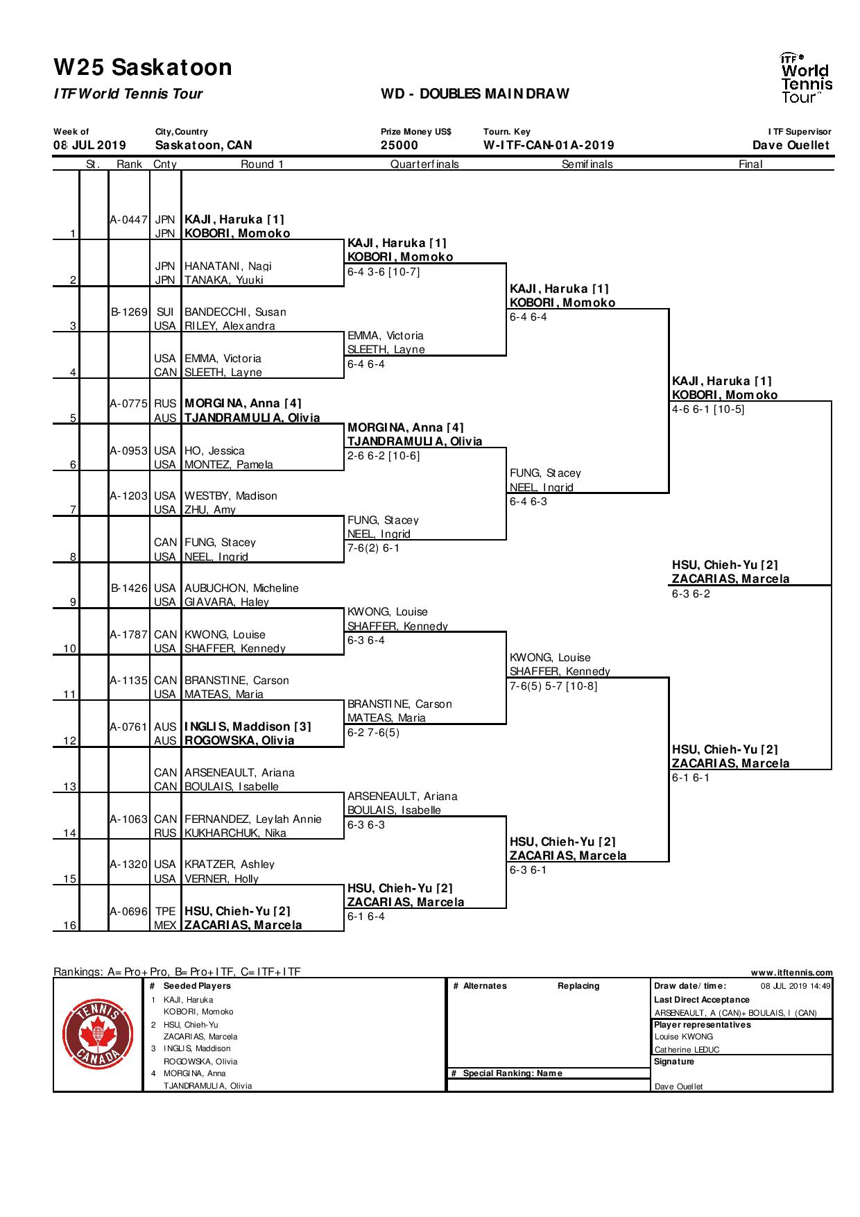 W-ITF-CAN-01A-2019 Doubles Main Draw-page-001.jpg