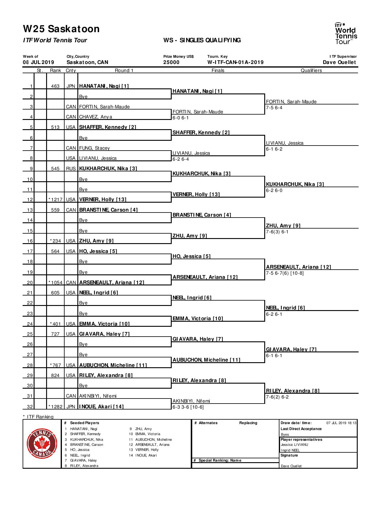 W-ITF-CAN-01A-2019 Qualifying Singles Draw-page-001.jpg