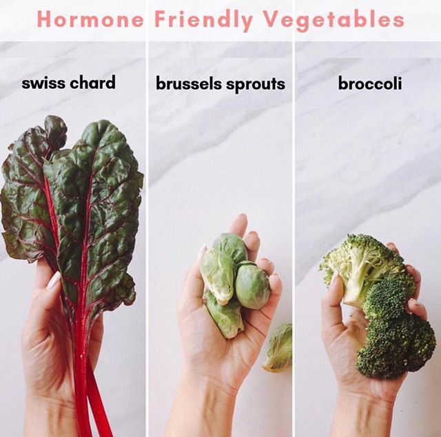 Question! What is your favorite vegetable?! . . . Cruciferous vegetables are a great choice for women with PCOS. These can detox excess estrogen and help get your skin glowing. If you have hypothyroidism, make sure to cook your cruciferous vegetables before eating them. . . . Click the link in my bio to discover what your PCOS type is 😍☝🏻