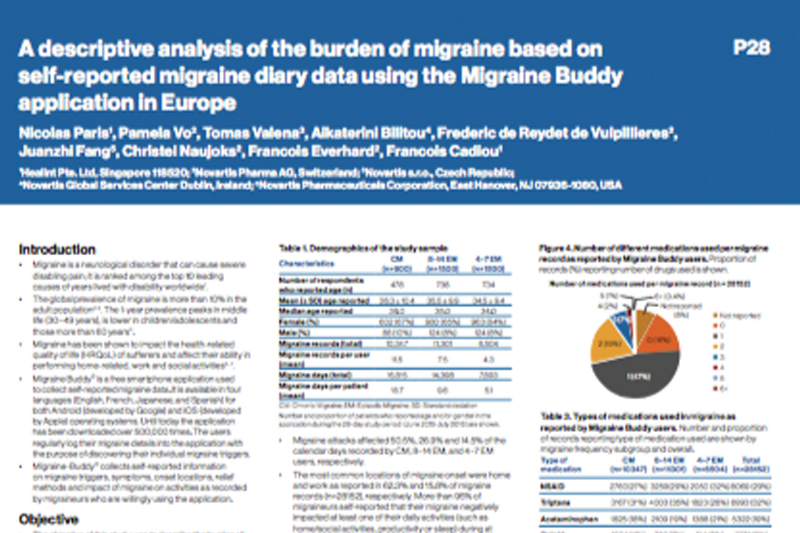 Analysis of The Burden of Migraine in Europe -
