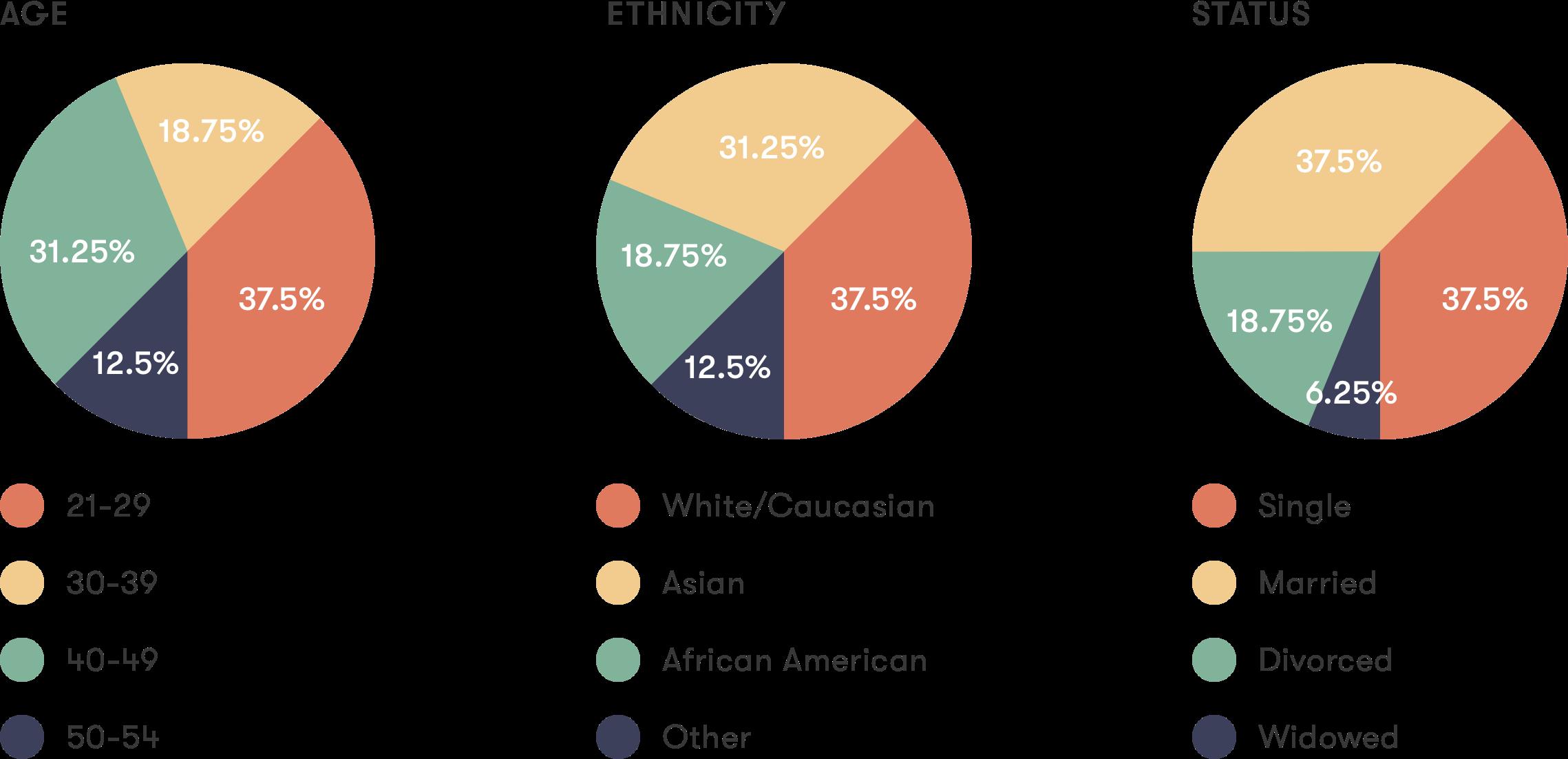demographic.png