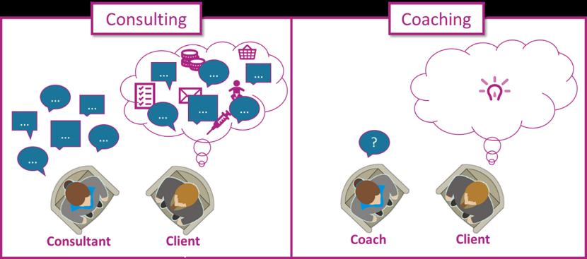 mindspire_coaching