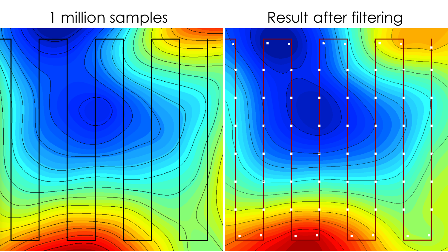 Left:  The actual data model, where a sensor has sampled 1 million samples along a given path.   Right:  Resulting image after processing of 1 million samples. Notice how precise the model is outside of where there is no data.