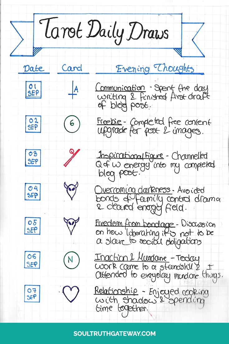 How to Track Your Daily Draws with a Tarot Bullet Journal