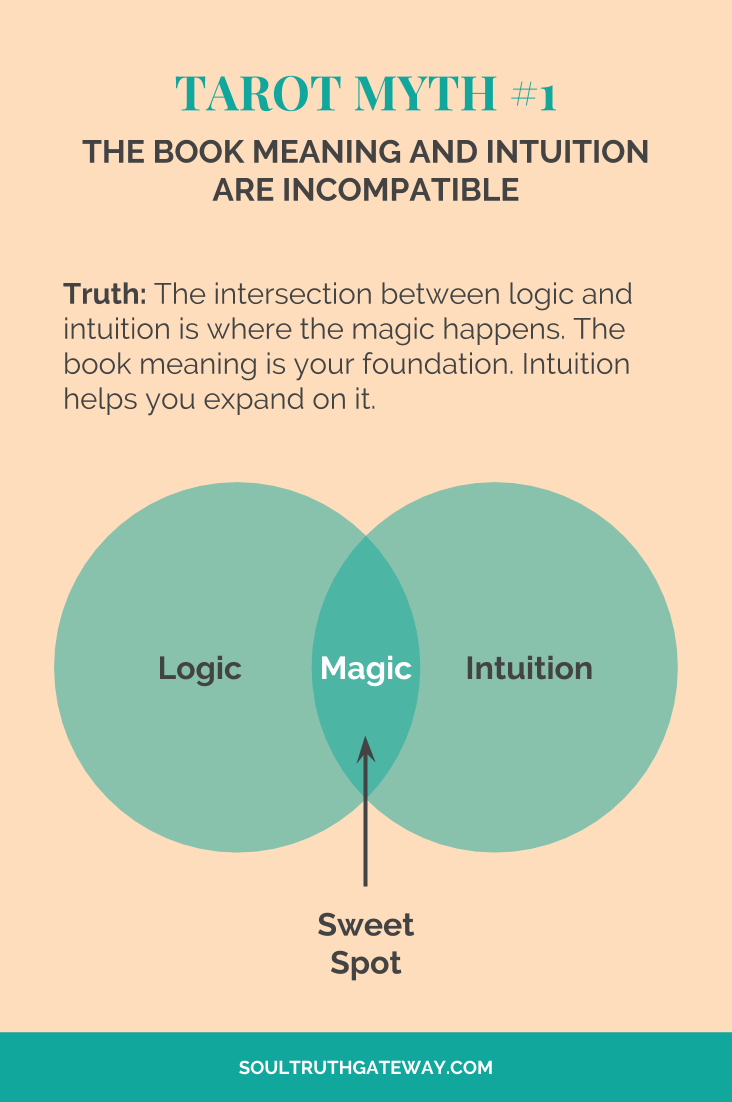 Tarot myth #1: Traditional card meanings and intuition are mutually exclusive