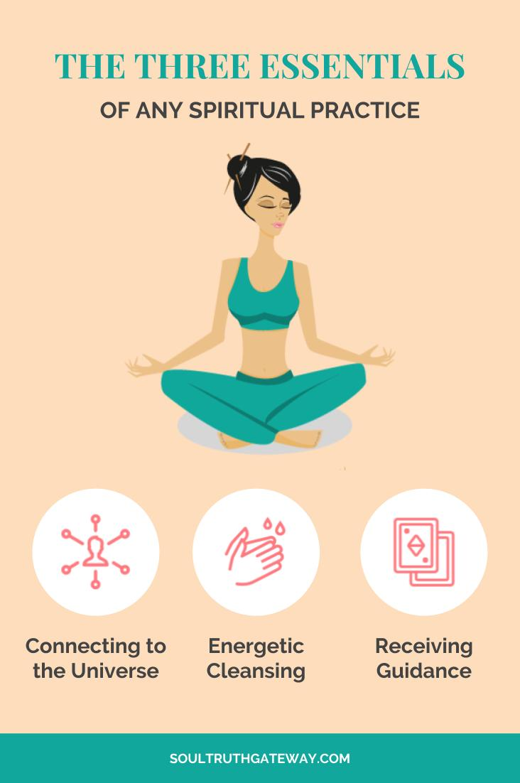 Three Essentials of Any Spiritual Practice