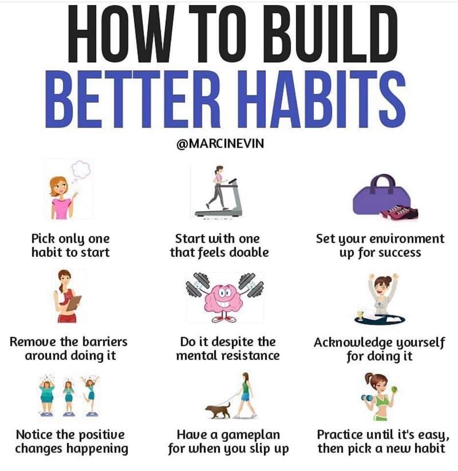 better-habits-thi-bod-fitness.jpg