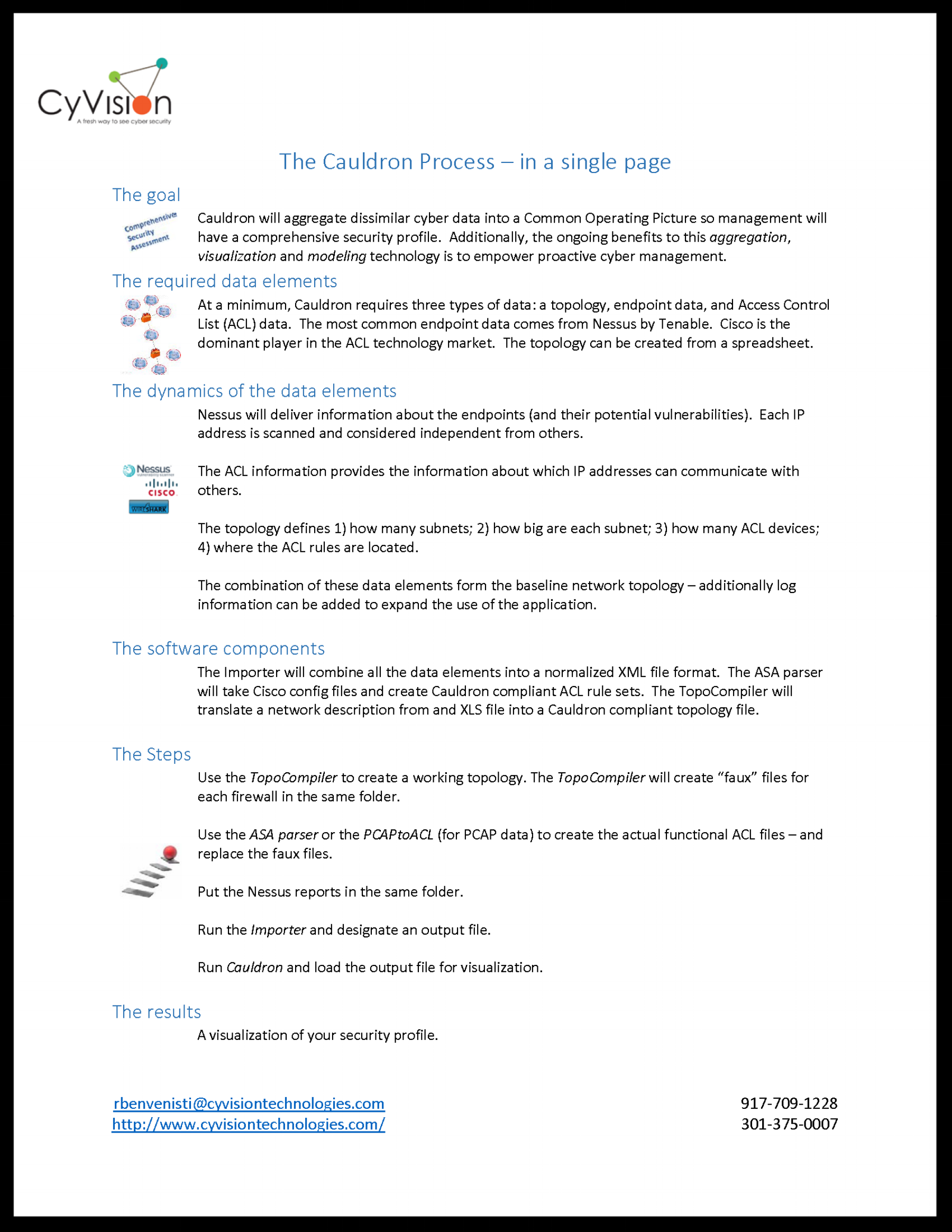 The Cauldron Process v02 RB.png