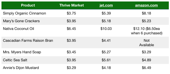 Thrive_SamplePrices.png