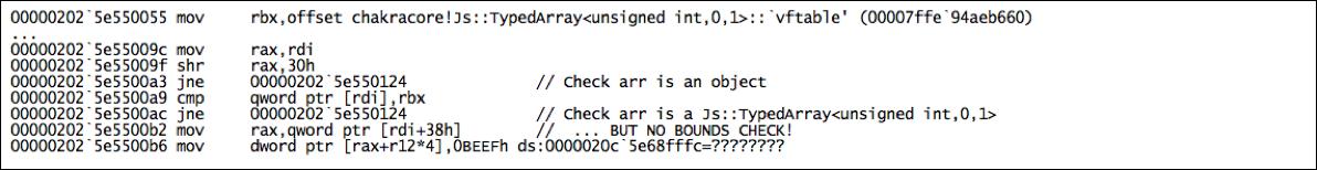 Figure         SEQ Figure \* ARABIC     3       - CVE-2017-0234 Faulty JIT Code  (Click to enlarge)