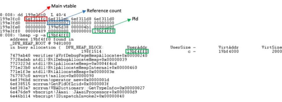 Figure 4: Dispatch-critical fields of a Scripting.Dictionary