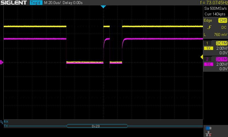 Figure 12 - Initial oscilloscope output