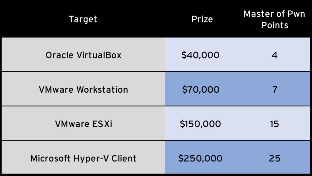 Virtualization.png