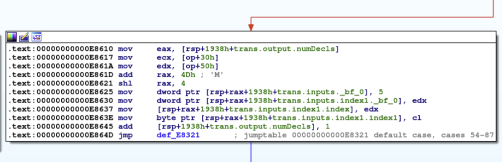 Figure3- Block of inlined code belonging to AddOutputDecl()