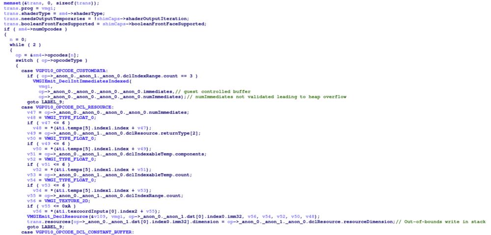Figure4- Vulnerabilities in StateFFP_TranslateSM4()
