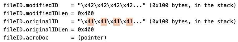 Figure 7 - Returned stack structure