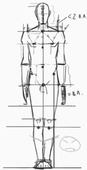 Схема автора курса