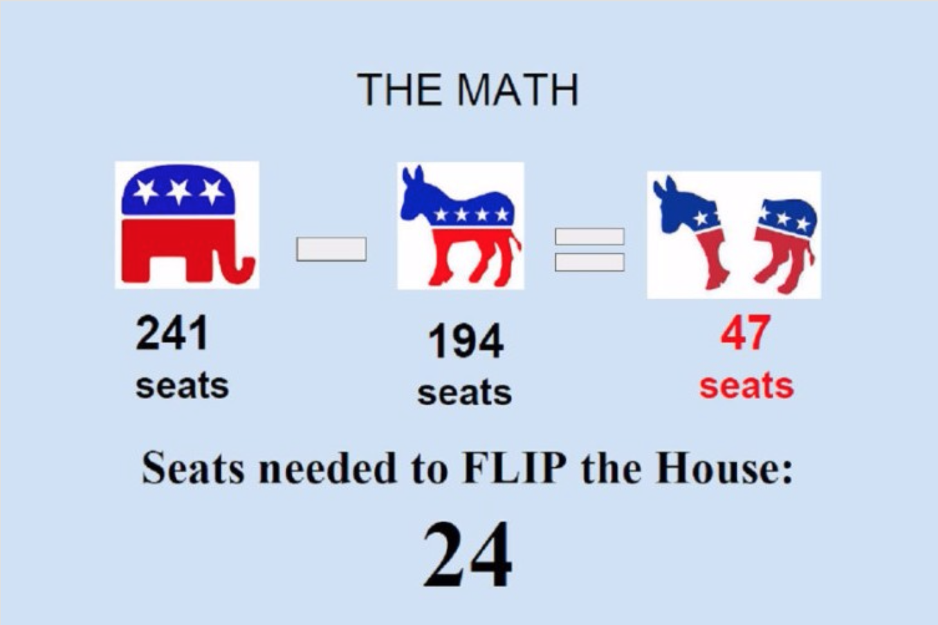 House of Reps math.png