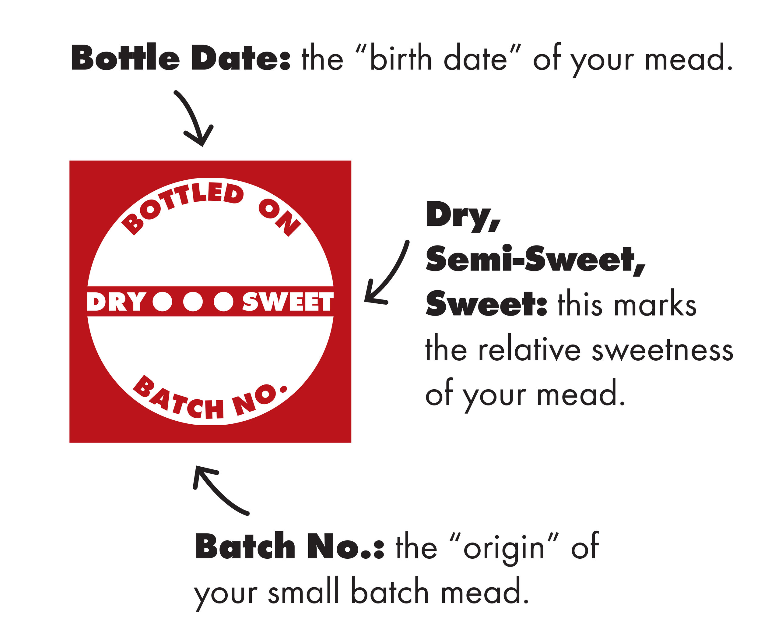 Our labels are hand marked, customized for your special selection.