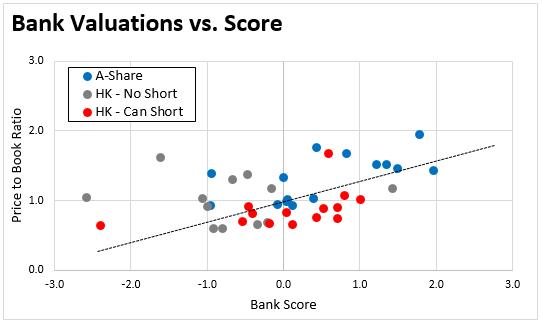 valuation vs score.png