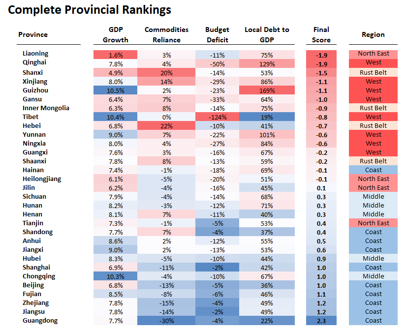 Complete Provincial Rankings.png