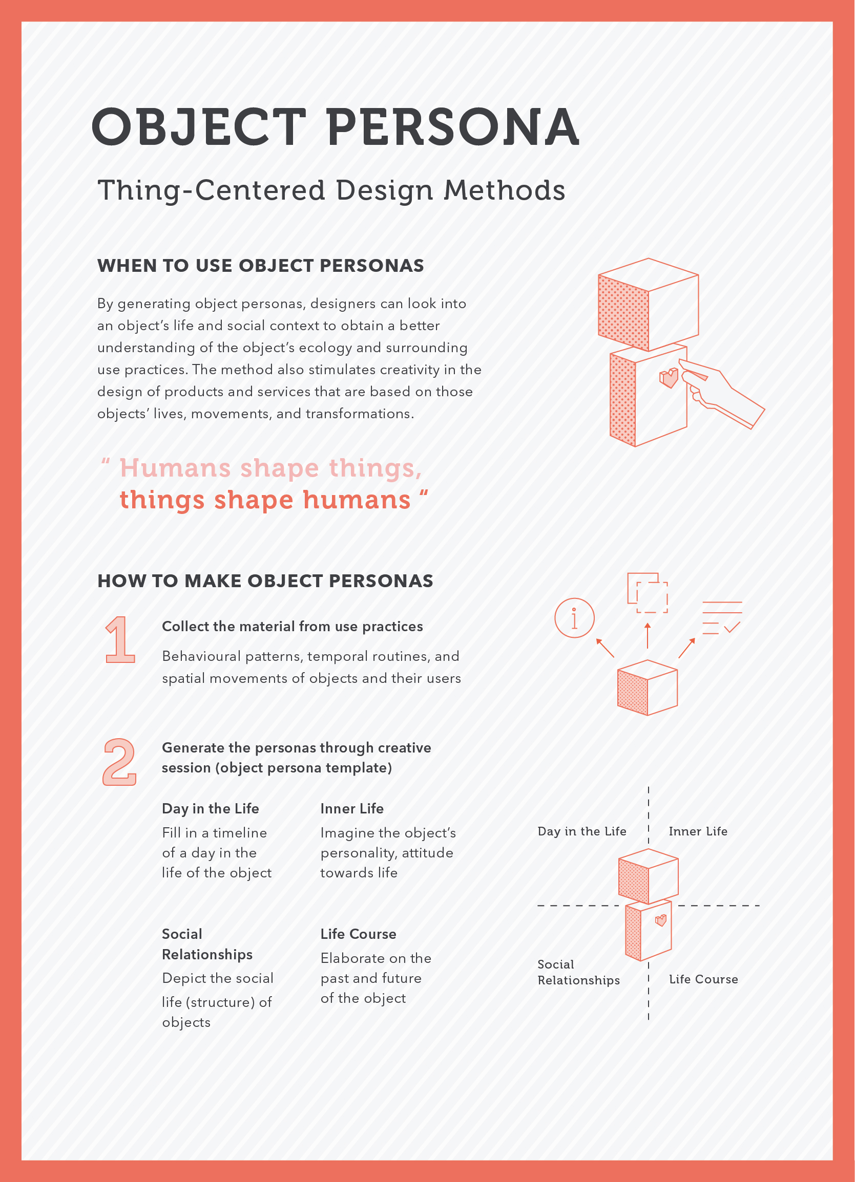 Methods_Digital-01.jpg