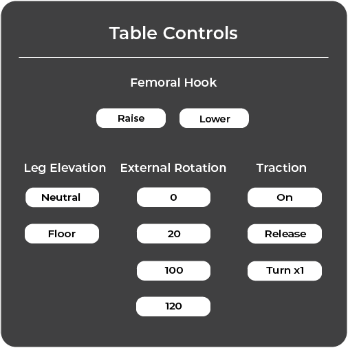 UI Panel in VR to control the fracture table