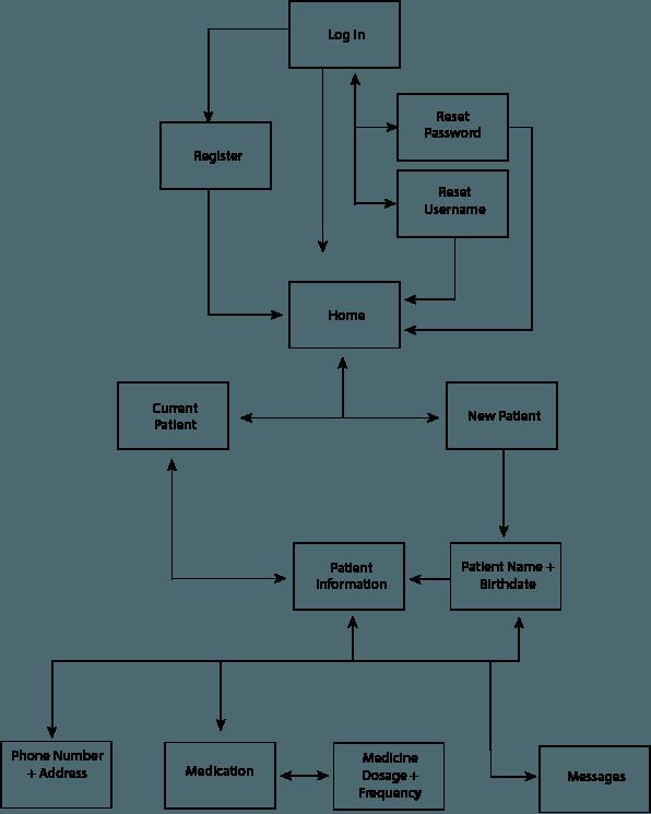 UserSiteMap_EC_(1)-8.png