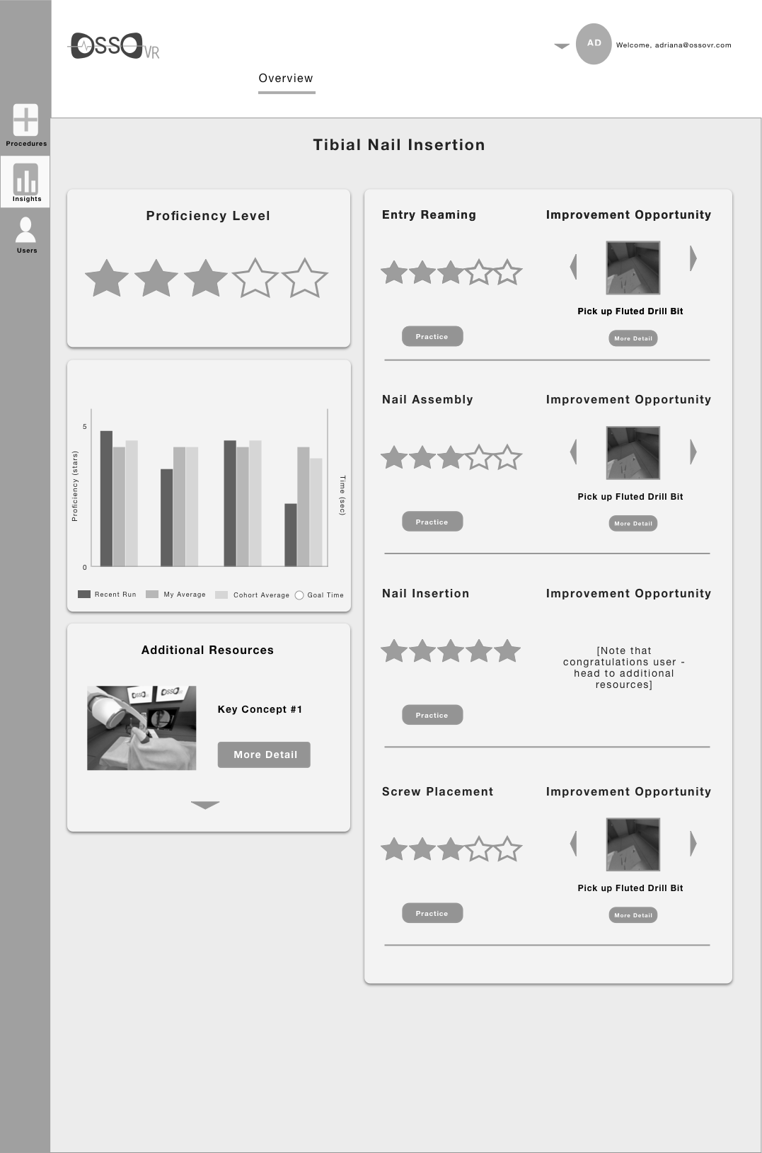 Iteration 3. Shows the hypothetical users progress using the idea of stars. This specific representation was received well by our product owner and users. It was easy for the users to read the stars and understand that more stars is equal to more progress. As a UX designer my worry here is that the user would assume that the stars meant they were rating a technique not that they were efficient. Similar to when you give 5 stars on an Amazon review, etc.