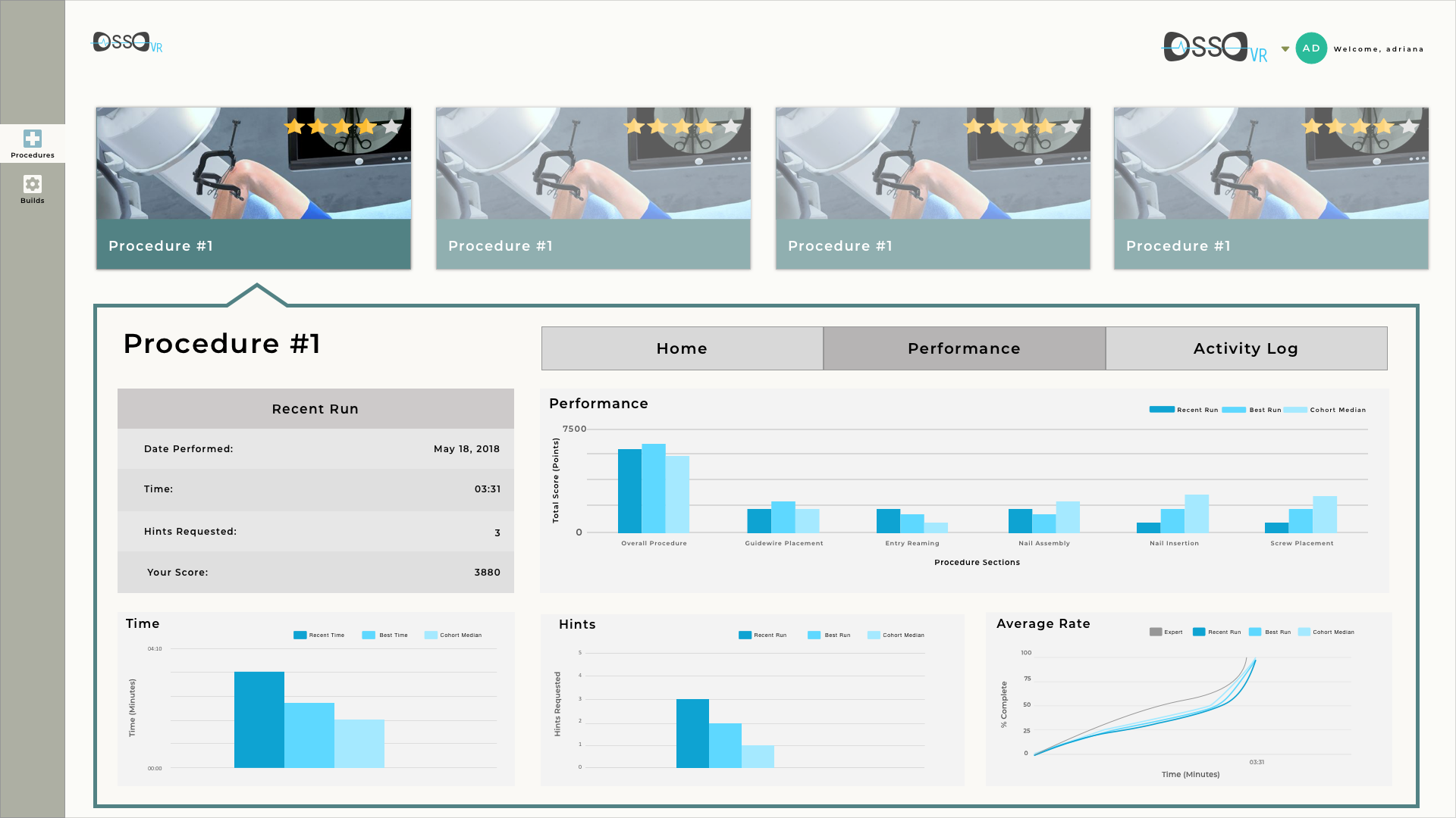 Updated Dashboard - Version 2.0 used to showcase data to the user.