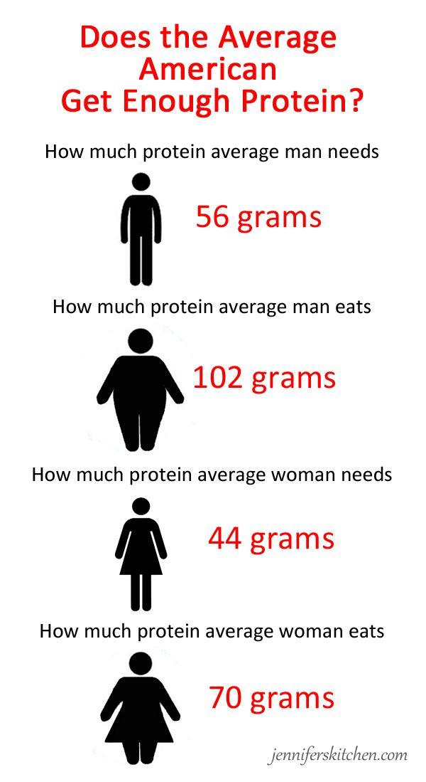 6. Protein needs.jpg