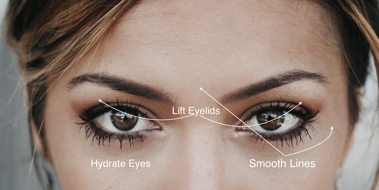 A woman's eyes showing the areas that Aviva Woman's bright eyes service will help.