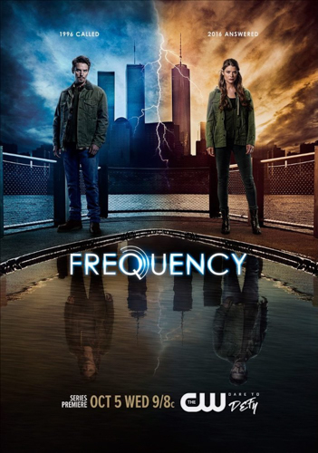 Frequency (2016-2017)
