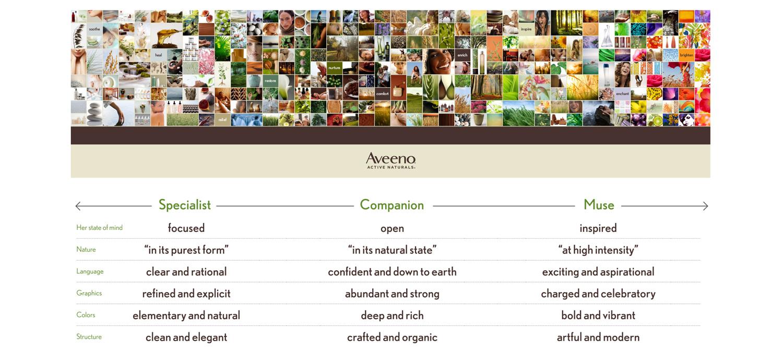 aveeno_brand-spectrum_02.jpg