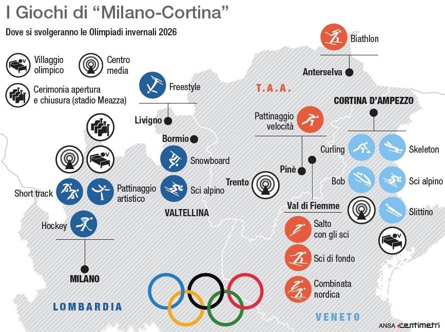 SWITZERLAND IOC SESSION CANDIDATES WINTER OLYMPICS 2026