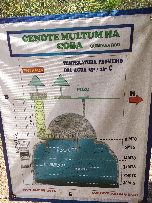 Hammocks_and_Ruins_Town_Villages_Quinatana_Roo_Riviera_Maya_Mexico_Hammocks_Playa_Explore_Cenotes_13.jpg